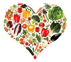 Αποτέλεσμα εικόνας για υγιεινή διατροφή