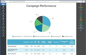 google adwords report template campaign performance report
