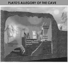 allegory of the cave essay politics essay sample allegory of the cave summary