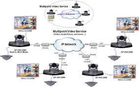 press release   addpac conferencenetwork diagram for   y full hd video conference