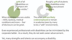 how we define disability about lime rebranding disability 1