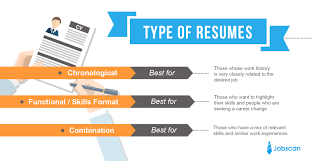 resume writing guide jobscan when choosing a format you should consider the job for which you are applying chronological functional and hybrid formatting styles each have specific