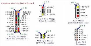 Diy Regulated <b>Power Supply</b> 12v , 5v And 3v From Pc <b>Psu</b> - Robots ...