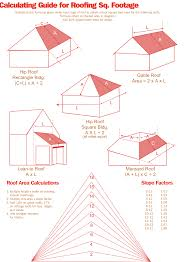 how to measure and estimate a roof like a pro diy guide how to measure and estimate a roof like a pro diy guide diagrams roofing calculator estimate your roofing costs com