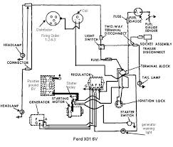 1959 641 workmaster wiring diagram tractor forum 1959 641 workmaster wiring diagram ford new holland