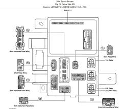 toyota tacoma 1996 to 2015 fuse box diagram yotatech Tacoma Fuse Box 2006 tacoma driver side fuse box diagram tacoma fuse box diagram