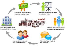 Image result for money affiliates