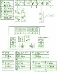 dodge truck wiring diagram 94 s10 wiring diagrams wirdig s10 electrical wiring diagram further dodge dakota fuse box diagram