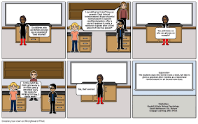 oprent conditioning storyboard by tina m choose how to print this storyboard