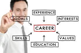 <b>5 Pieces</b> of Career Advice to Follow in 2015 | Glassdoor