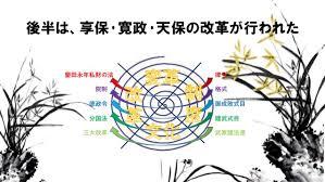 「寛政の改革」の画像検索結果