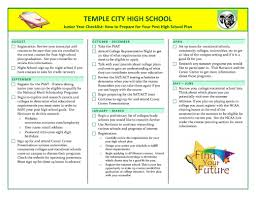 juniors temple city high schoolcounseling department what should i do junior year to prepare for life after high school