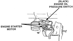 1996 f150 starter system schematic on 1996 images free download 1979 Ford F150 Wiring Diagram engine oil pressure switch location 1996 f150 starter wiring diagram 1979 ford f150 wiring diagram 1979 ford f150 alternator wiring diagram