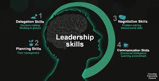 covunicareers leadership skills 4
