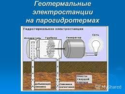 Геотермальные станции бинарного цикла на 10 мвт