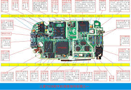 samsung t   t  mobile phone repairing physical diagram      samsung t   t  mobile phone repairing physical diagram