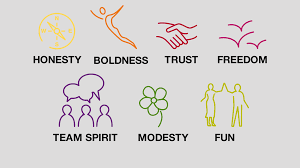 values ethics capgemini united kingdom an introduction to our seven values