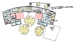community learning center   kaley blaskblocking diagram jpg