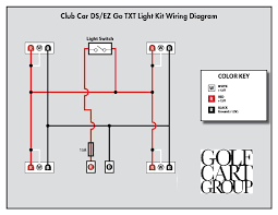 golf cart battery wiring diagram ez go golf image wiring diagram for 36v ez go golf cart wiring on golf cart battery wiring