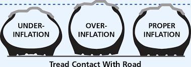 Image result for michelin truck tire data book