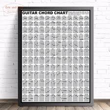 Guitar Chord Chart <b>Large Size Wall Art</b> Canvas Painting Poster For ...