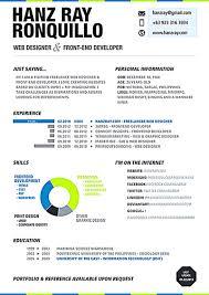 web developer resume sample doc cipanewsletter cover letter web developer resume sample junior web developer