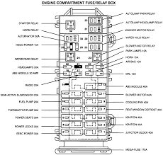 02 escape wiring diagram alternator wiring diagram ford escape solidfonts 2002 ford escape car stereo wiring diagram and hernes