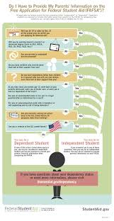 resources federal student aid image