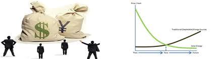 Economics Homework Help Online   Assignments Web Assignments Web