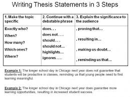 writing thesis statements in   steps FAMU Online