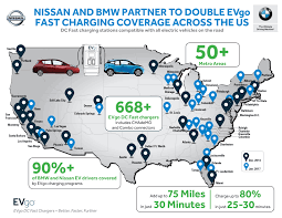 momentum bmw bmw partners nissan to expand network of evgo the award winning bmw i3