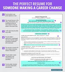 how write resume summary that what put resume qualifications how write resume summary that ideal resume for someone making career change business insider resume