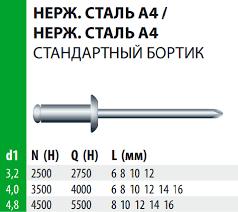 <b>Заклепка</b> Bralo <b>вытяжная нержавеющая сталь</b> А4 стандартный ...