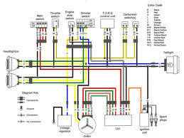 yamaha generator wiring diagram yamaha banshee wiring schematic yamaha banshee wiring jpg views 27121 grip generator wiring diagram
