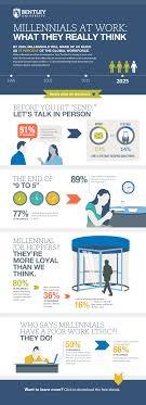 millennial minds the preparedu project survey bentley university millennials at work