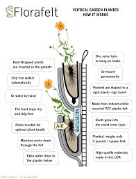 living wall vertical planter