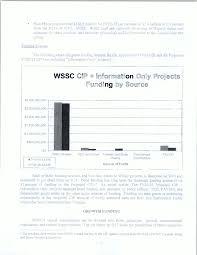 Washington Suburban Sanitary Commission