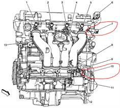 2006 chevy cobalt wiring diagram wiring diagram and schematic 2000 chevy cavalier wiring diagram needed chevrolet forum