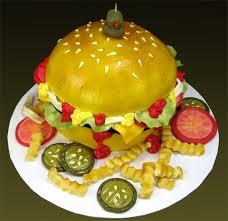 Image result for cake