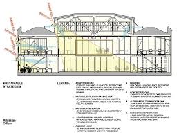 1000 images about architectural representation on pinterest drawing architecture construction drawings and architects atlassian offices studio sarah willmer
