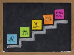 Image result for writing goals