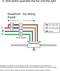 light wire diagram light wiring diagrams wiring diagram wall fan light