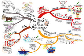 short essay on global warming – the english buzz image global warming