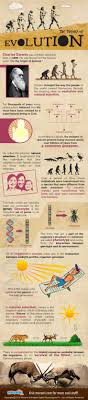 best images about evolution natural selection darwin s theory of evolution infographic