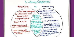 Custom essay writing sites Course work custom essay writing sites  Custom essay writing sites Course work custom essay writing sites