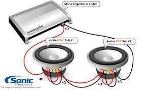 hifonics hfi1500d 1500 watt rms class d monoblock hfi series 1 ohm hifonics hfi1500d 1500 watt rms class d monoblock hfi series 1 ohm stable subwoofer amplifier hfi 1500d