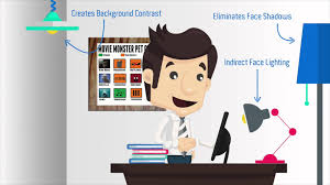 how to ace video interviews and present confidently for short how to ace video interviews and present confidently for short online videos