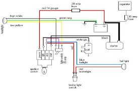 wiring diagram for 2001 harley the wiring diagram simple bobber wiring help v twin forum harley davidson forums wiring diagram