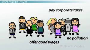 business ethics corporate social responsibility business ethics corporate social responsibility