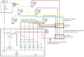 wiring diagram for freightliner columbia info freightliner mercedes engine diagram freightliner wiring wiring diagram